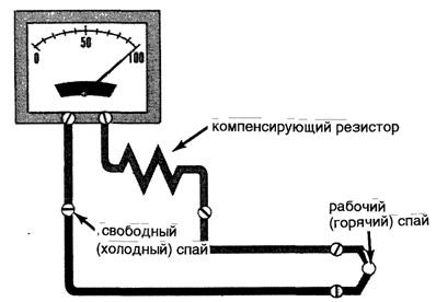 Термопара к типа